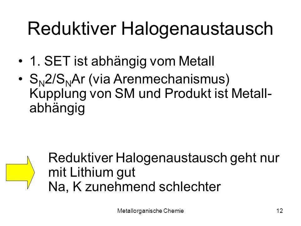 Metallorganische Chemie12 Reduktiver Halogenaustausch 1. SET ist abhängig vom Metall S N 2/S N Ar (via Arenmechanismus) Kupplung von SM und Produkt is