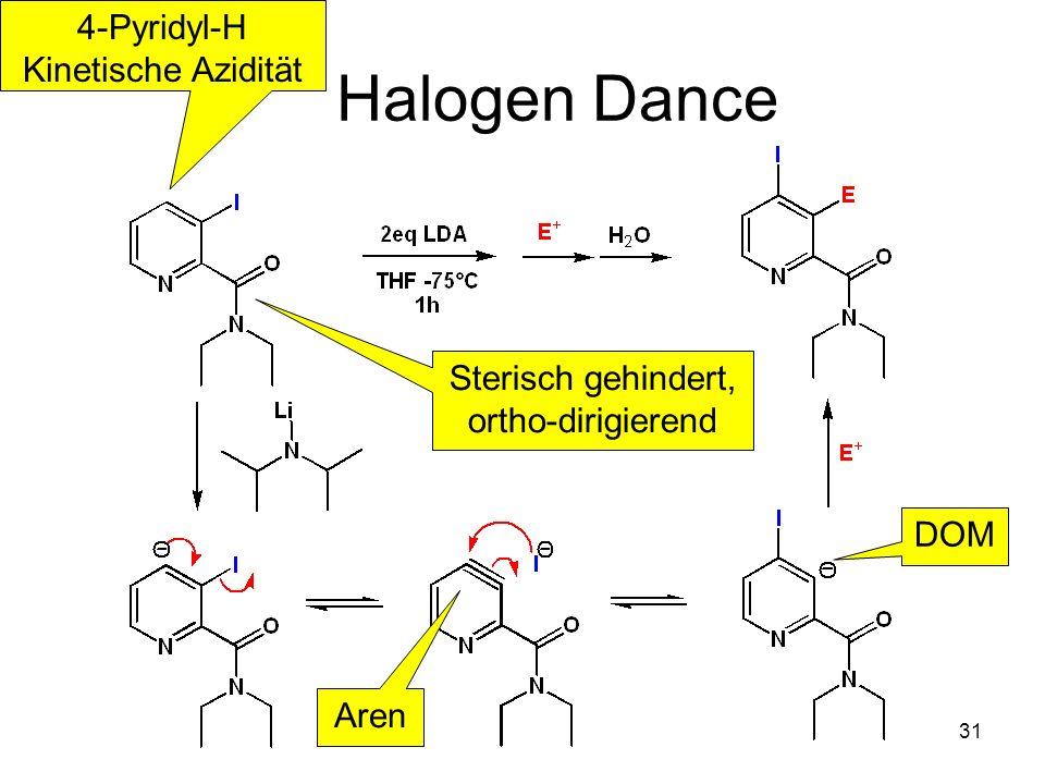 Metallorganische Chemie31 Halogen Dance Sterisch gehindert, ortho-dirigierend 4-Pyridyl-H Kinetische Azidität Aren DOM