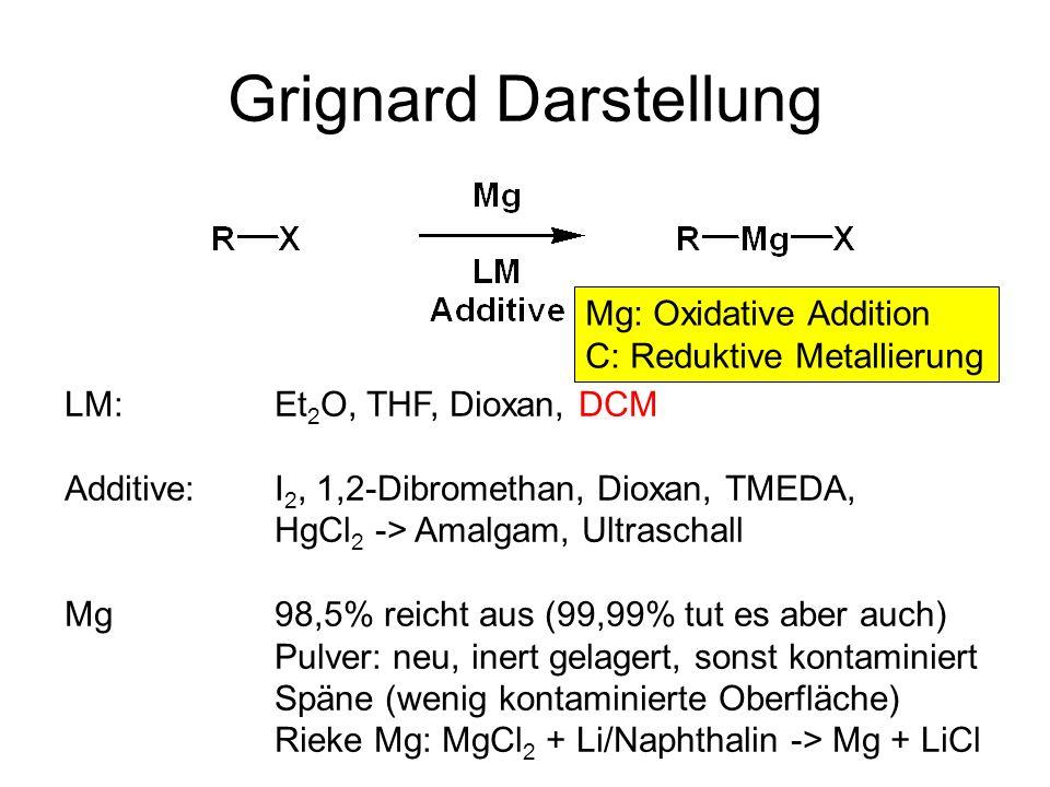 Metallorganische Chemie44 Grignard Darstellung LM: Et 2 O, THF, Dioxan, DCM Additive:I 2, 1,2-Dibromethan, Dioxan, TMEDA, HgCl 2 -> Amalgam, Ultrascha