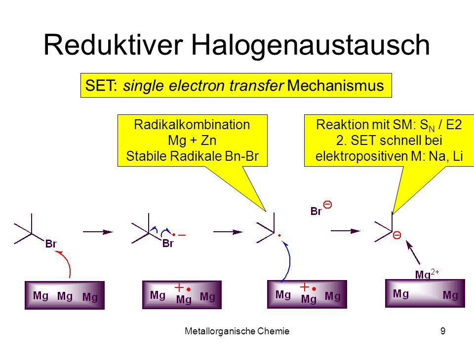 Metallorganische Chemie9 Reduktiver Halogenaustausch Radikalkombination Mg + Zn Stabile Radikale Bn-Br Reaktion mit SM: S N / E2 2. SET schnell bei el