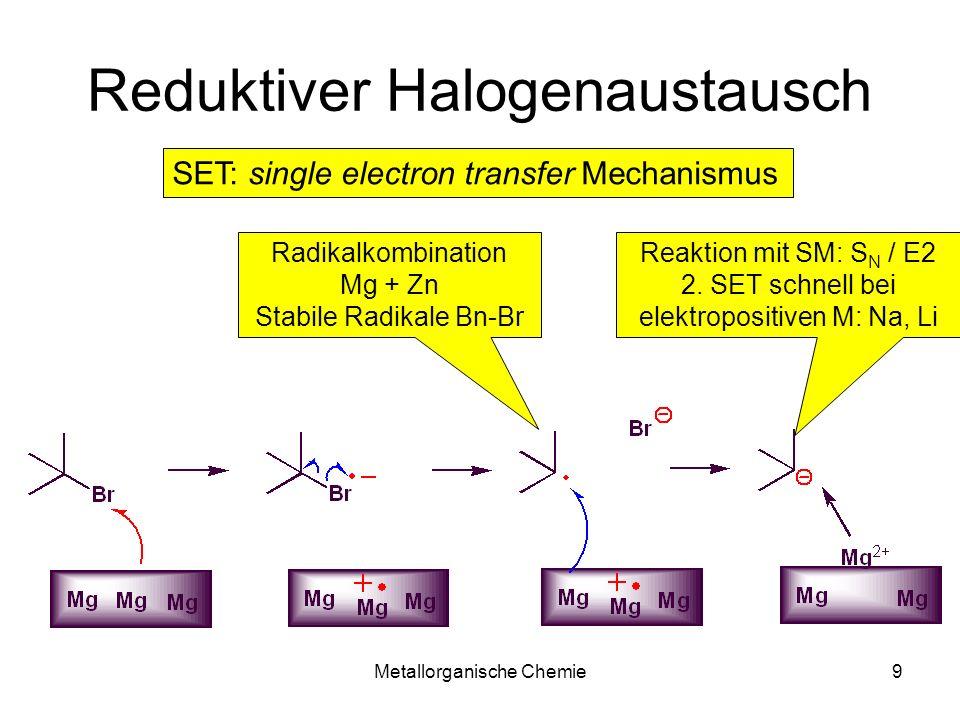 Metallorganische Chemie50 Inertgas: Doppelnadel Schutzgaseinlass