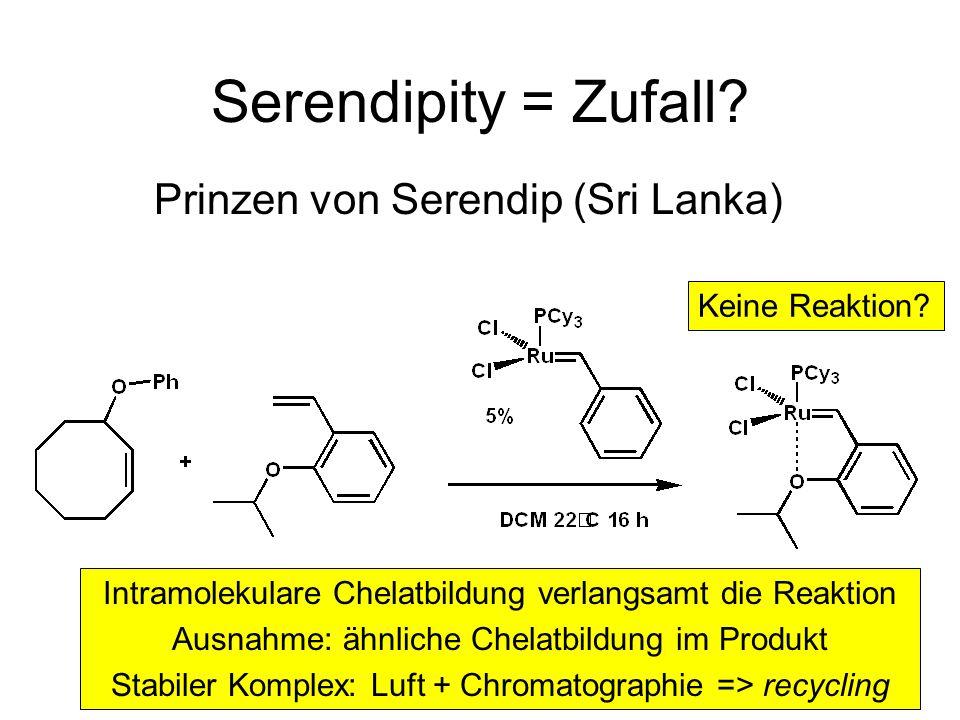 Metallorganische Chemie114 Serendipity = Zufall? Prinzen von Serendip (Sri Lanka) Intramolekulare Chelatbildung verlangsamt die Reaktion Ausnahme: ähn
