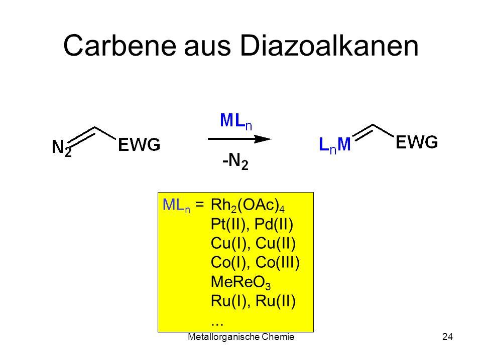 Metallorganische Chemie24 Carbene aus Diazoalkanen ML n = Rh 2 (OAc) 4 Pt(II), Pd(II) Cu(I), Cu(II) Co(I), Co(III) MeReO 3 Ru(I), Ru(II)...