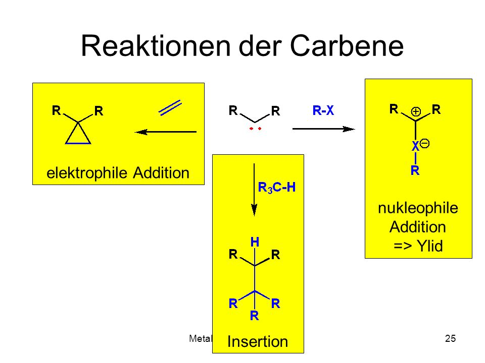 Metallorganische Chemie25 Insertion elektrophile Addition Reaktionen der Carbene nukleophile Addition => Ylid