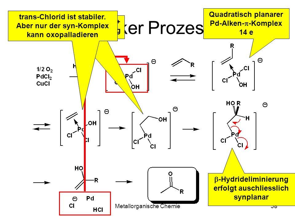 Metallorganische Chemie38 Wacker Prozess -Hydrideliminierung erfolgt auschliesslich synplanar Quadratisch planarer Pd-Alken- -Komplex 14 e Pd(II) entspricht ungefähr H+ => Markovnikov Orientierung trans-Chlorid ist stabiler.