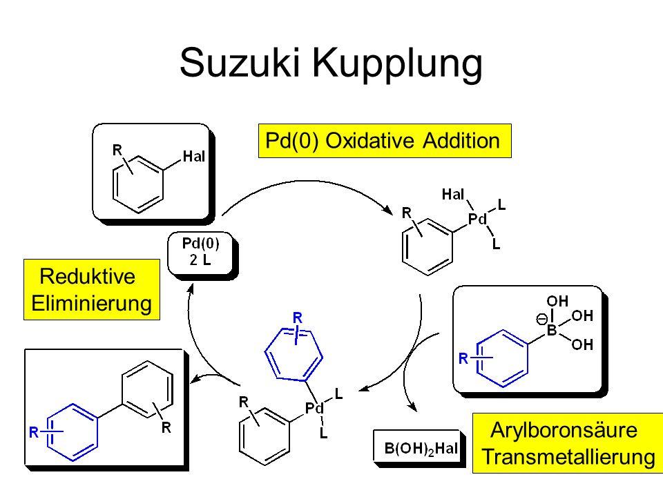 Metallorganische Chemie44 Suzuki Kupplung Arylboronsäure Transmetallierung Reduktive Eliminierung Pd(0) Oxidative Addition