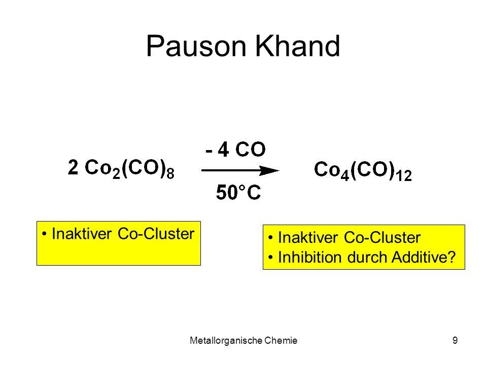 Metallorganische Chemie40 Heck Reaktion Oxidative Insertion analog Grignard Syn/anti Isomerie Insertion oder synfaciale Carbopalladierung Die Regiokontrolle erfolgt durch Ladungstabilisierung und Raumanspruch syn -Hydrid- oder reduktive Eliminierung