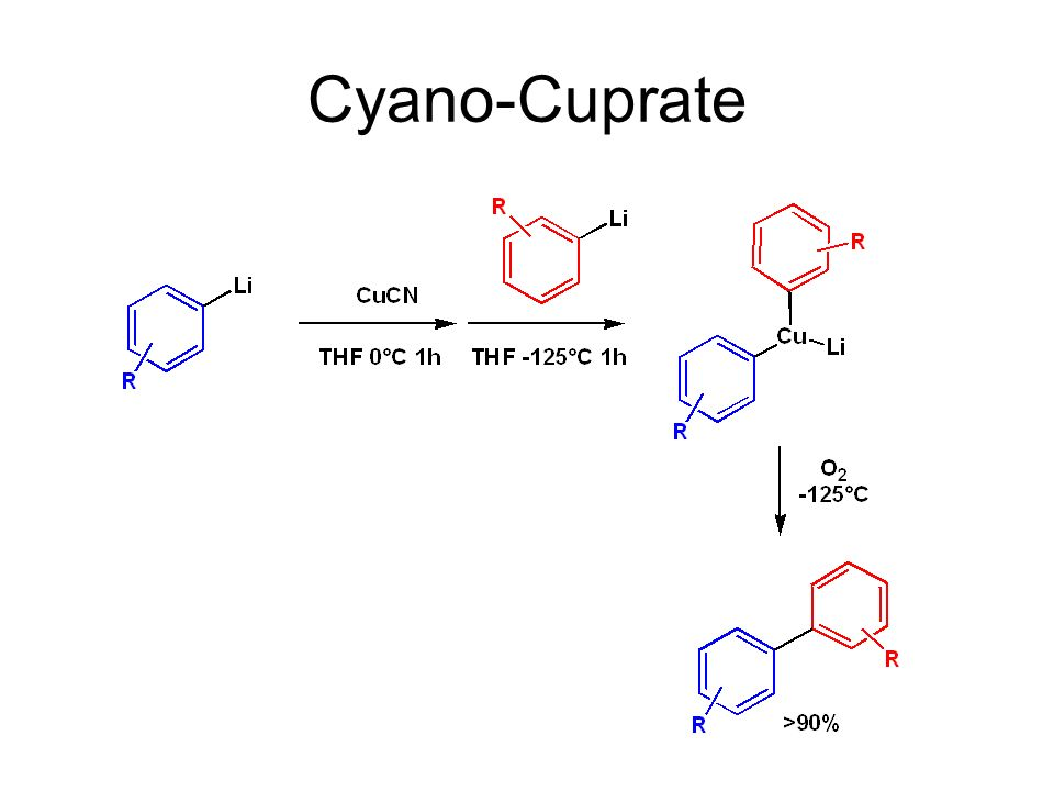 Cyano-Cuprate in Aktion S N