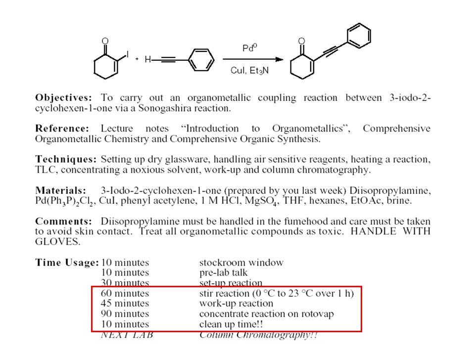 Sonogashira sp-sp 2 Kupplung Sonogashira, K.Tet. Lett. 1975, 4467 Oxidative Addition Transmetallierung Reduktive Eliminierung