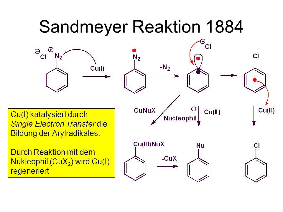 Cu-Bindungen Cu-HCu-CCu-OCu-F CuI Enthalpie (kJ/mol)228 250 269 413217 Elektronegativität 1.90 Pauling Ioncoordination typeRadius / pm Cu(I)4-coordina