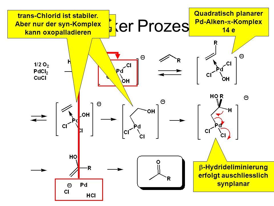 Wacker Prozess 1956 Synthese von Acetaldehyd aus Ethylen