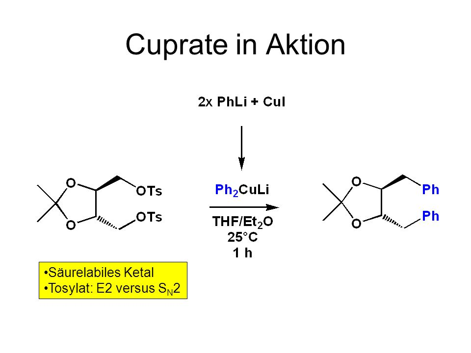 Cuprate in Aktion ? ?