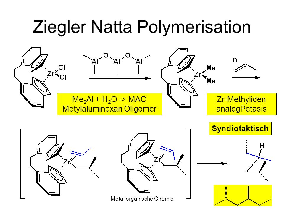 Metallorganische Chemie15 Ziegler Natta Polymerisation Me 3 Al + H 2 O -> MAO Metylaluminoxan Oligomer Zr-Methyliden analogPetasis Syndiotaktisch