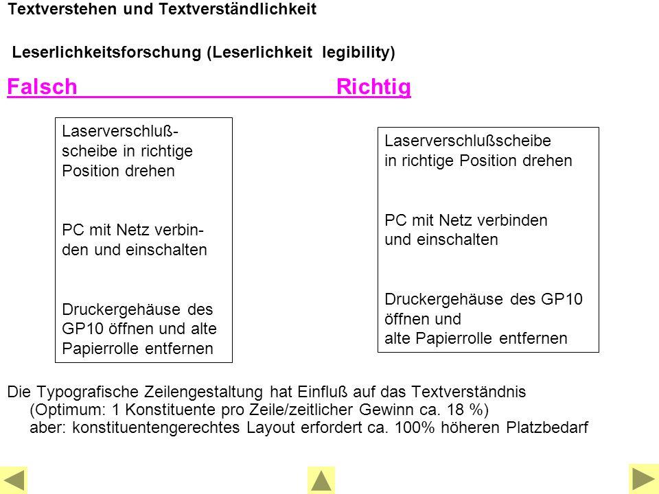 Falsch Richtig Die Typografische Zeilengestaltung hat Einfluß auf das Textverständnis (Optimum: 1 Konstituente pro Zeile/zeitlicher Gewinn ca.