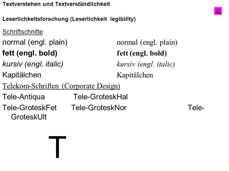 Schriftschnitte normal (engl.plain) fett (engl. bold) kursiv (engl.