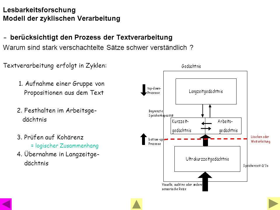 Lesbarkeitsforschung Modell der zyklischen Verarbeitung - berücksichtigt den Prozess der Textverarbeitung Warum sind stark verschachtelte Sätze schwer verständlich .
