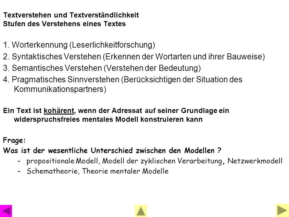Textverstehen und Textverständlichkeit Stufen des Verstehens eines Textes 1.