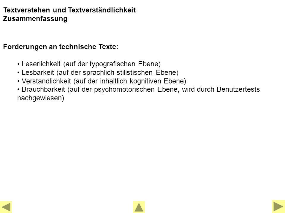 Textverstehen und Textverständlichkeit Zusammenfassung Forderungen an technische Texte: Leserlichkeit (auf der typografischen Ebene) Lesbarkeit (auf der sprachlich-stilistischen Ebene) Verständlichkeit (auf der inhaltlich kognitiven Ebene) Brauchbarkeit (auf der psychomotorischen Ebene, wird durch Benutzertests nachgewiesen)