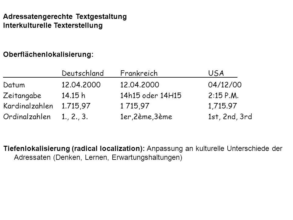 Oberflächenlokalisierung: DeutschlandFrankreichUSA Datum12.04.200012.04.200004/12/00 Zeitangabe14.15 h14h15 oder 14H152:15 P.M.