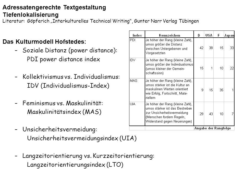 Das Kulturmodell Hofstedes: –Soziale Distanz (power distance): PDI power distance index –Kollektivismus vs.