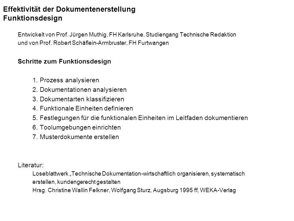Entwickelt von Prof.Jürgen Muthig, FH Karlsruhe, Studiengang Technische Redaktion und von Prof.