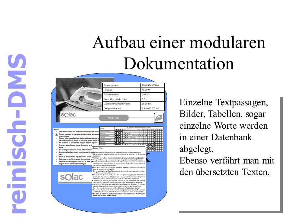 Aufbau einer modularen Dokumentation Datenbank Einzelne Textpassagen, Bilder, Tabellen, sogar einzelne Worte werden in einer Datenbank abgelegt. Ebens