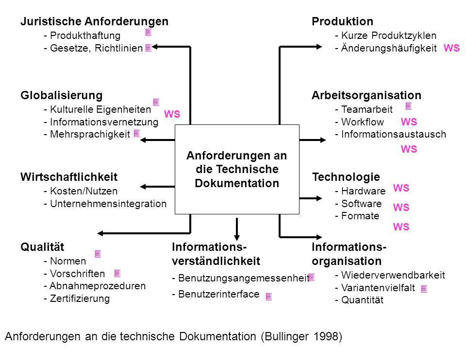 Anforderungen an die Technische Dokumentation Juristische Anforderungen - Produkthaftung - Gesetze, Richtlinien Globalisierung - Kulturelle Eigenheite