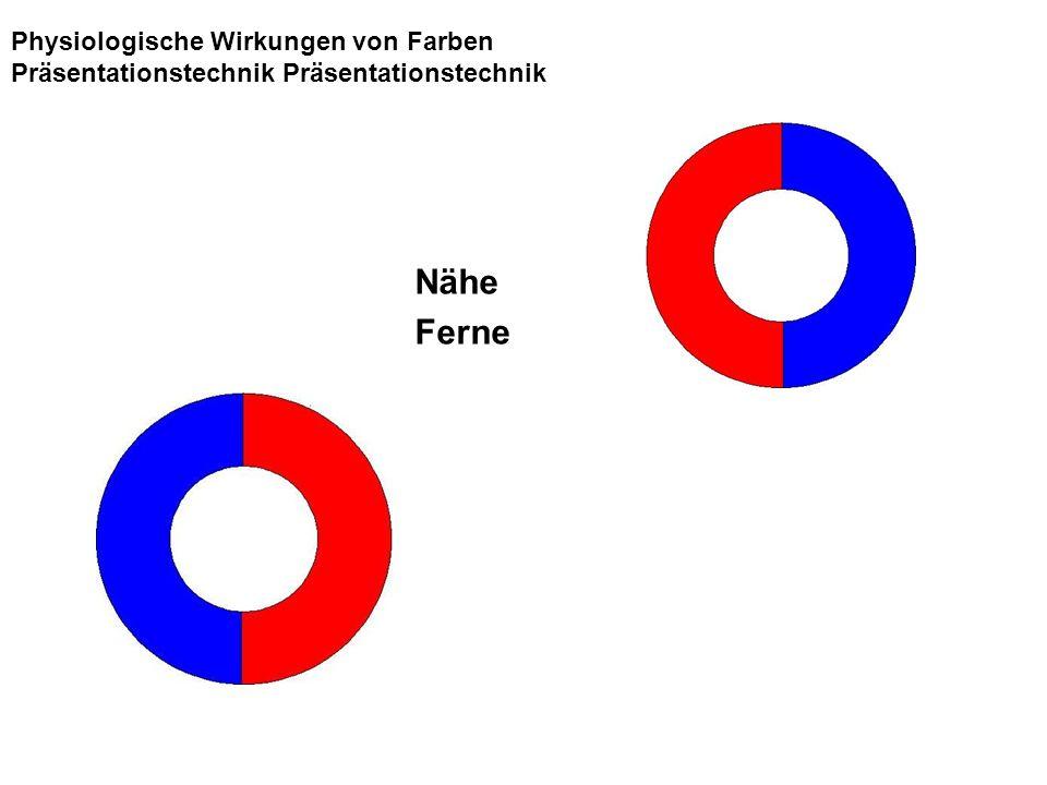Physiologische Wirkungen von Farben Präsentationstechnik Präsentationstechnik Nähe Ferne
