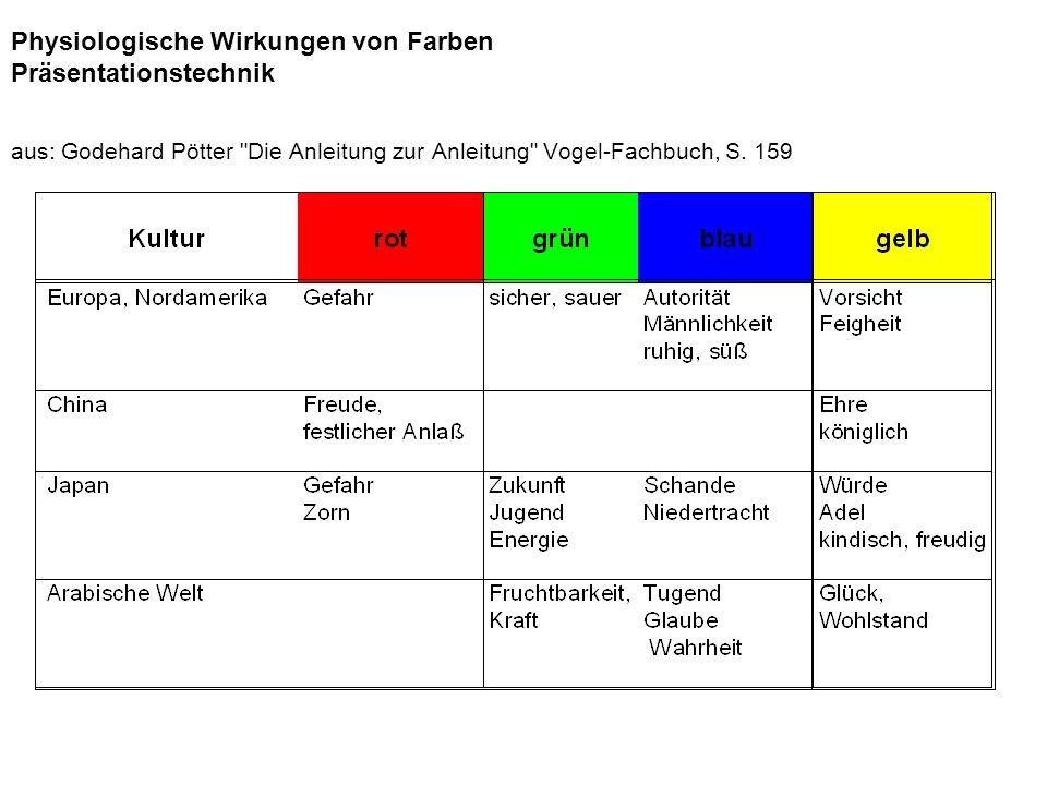 Physiologische Wirkungen von Farben Präsentationstechnik aus: Godehard Pötter