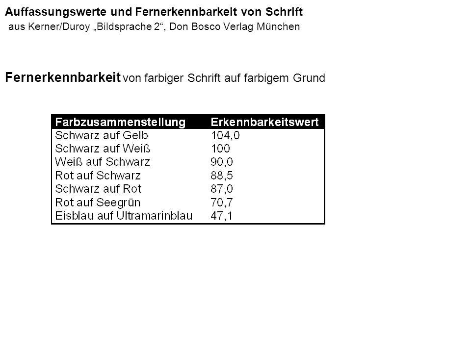 Auffassungswerte und Fernerkennbarkeit von Schrift aus Kerner/Duroy Bildsprache 2, Don Bosco Verlag München Fernerkennbarkeit von farbiger Schrift auf