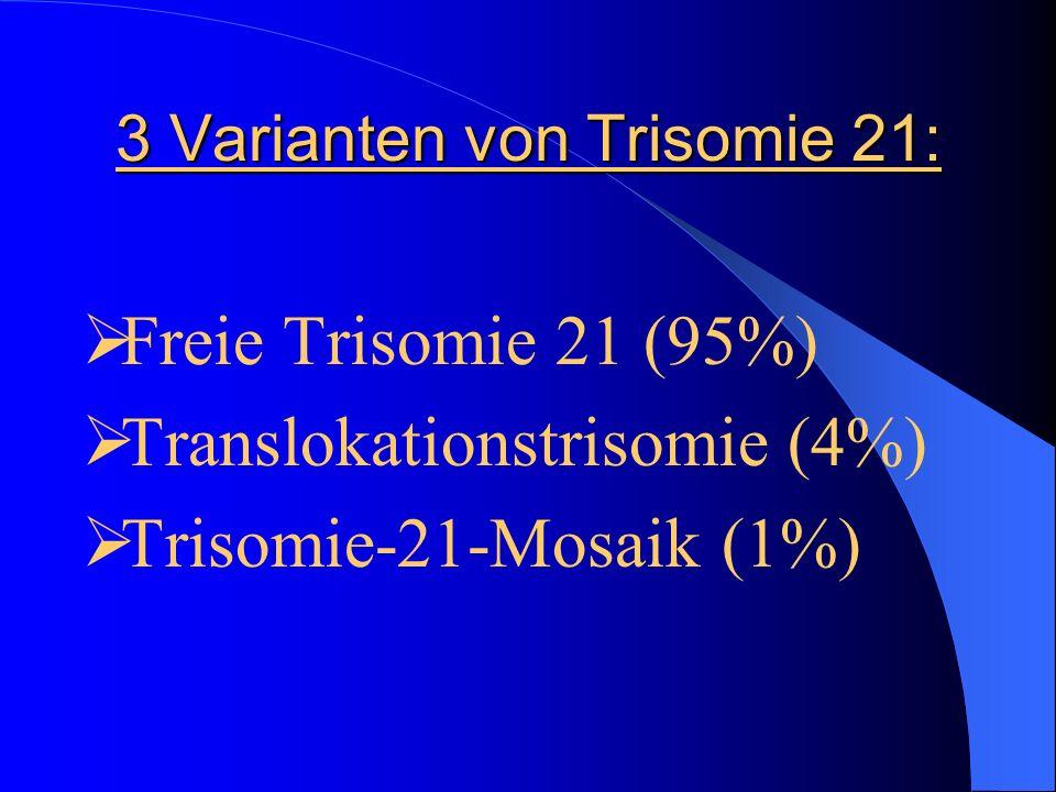 3 Varianten von Trisomie 21: Freie Trisomie 21 (95%) Translokationstrisomie (4%) Trisomie-21-Mosaik (1%)
