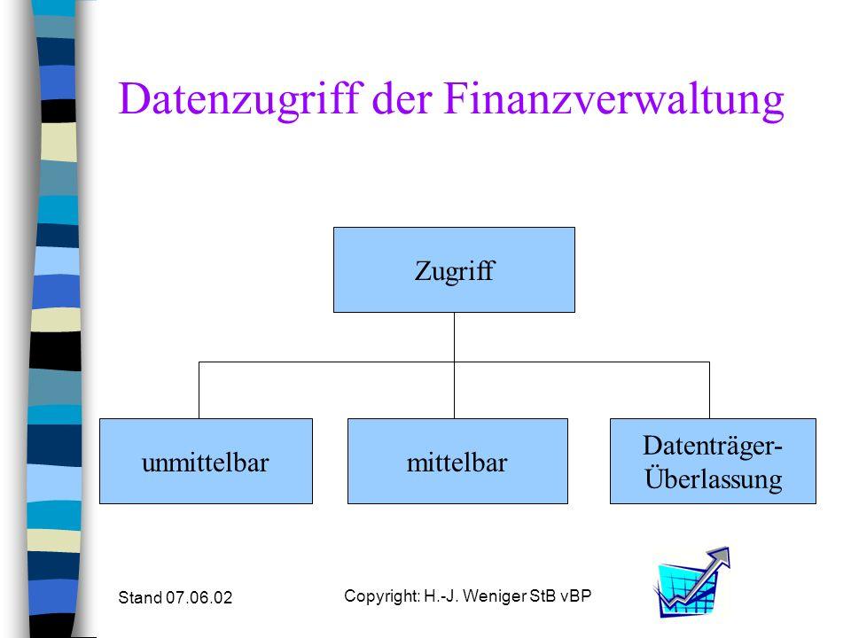 Stand 07.06.02 Copyright: H.-J. Weniger StB vBP Datenzugriff der Finanzverwaltung Zugriff unmittelbarmittelbar Datenträger- Überlassung