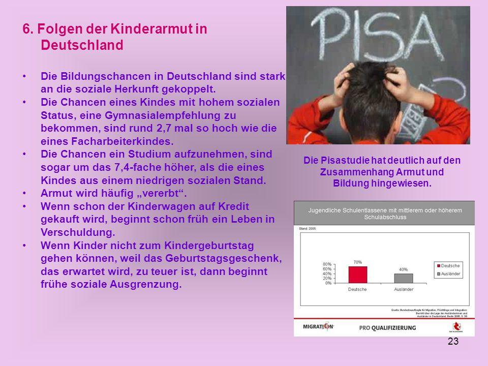 23 6. Folgen der Kinderarmut in Deutschland Die Bildungschancen in Deutschland sind stark an die soziale Herkunft gekoppelt. Die Chancen eines Kindes