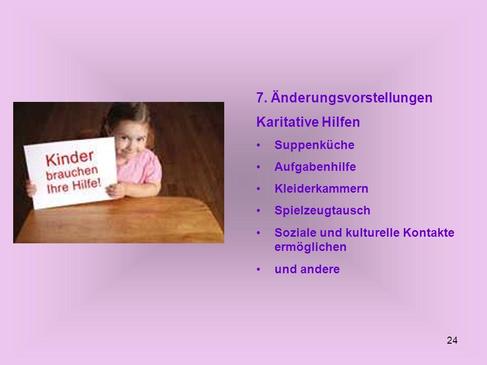 24 7. Änderungsvorstellungen Karitative Hilfen Suppenküche Aufgabenhilfe Kleiderkammern Spielzeugtausch Soziale und kulturelle Kontakte ermöglichen un