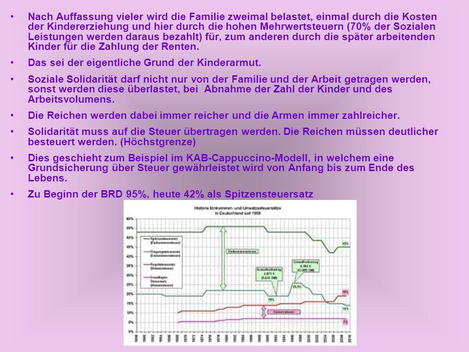Nach Auffassung vieler wird die Familie zweimal belastet, einmal durch die Kosten der Kindererziehung und hier durch die hohen Mehrwertsteuern (70% de