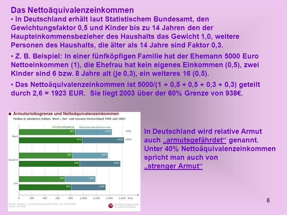 6 Das Nettoäquivalenzeinkommen In Deutschland erhält laut Statistischem Bundesamt, den Gewichtungsfaktor 0,5 und Kinder bis zu 14 Jahren den der Haupt