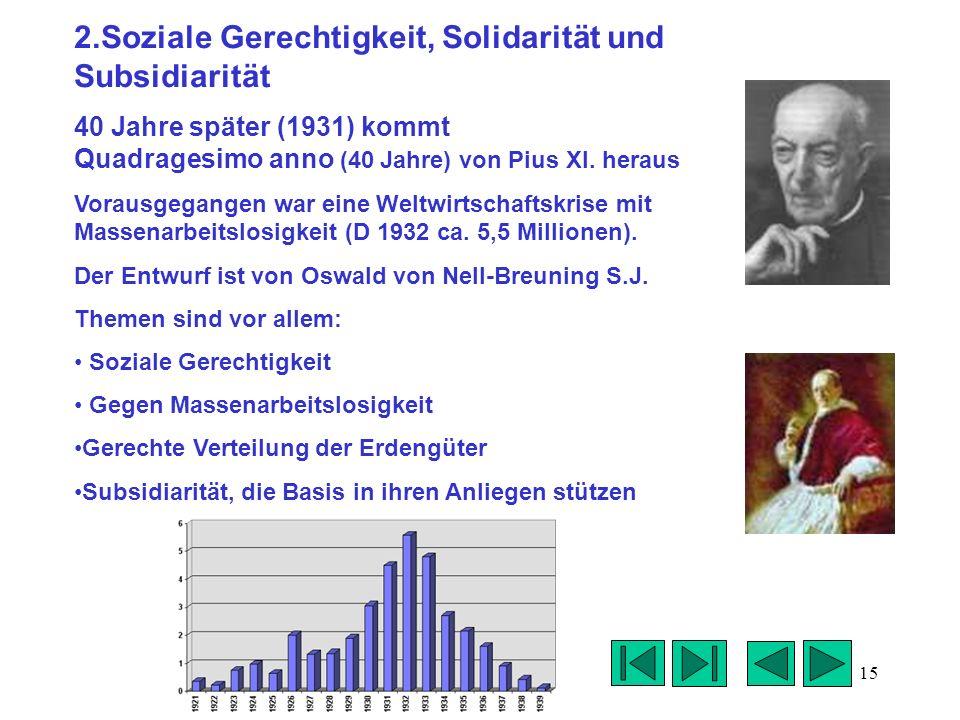 15 2.Soziale Gerechtigkeit, Solidarität und Subsidiarität 40 Jahre später (1931) kommt Quadragesimo anno (40 Jahre) von Pius XI. heraus Vorausgegangen