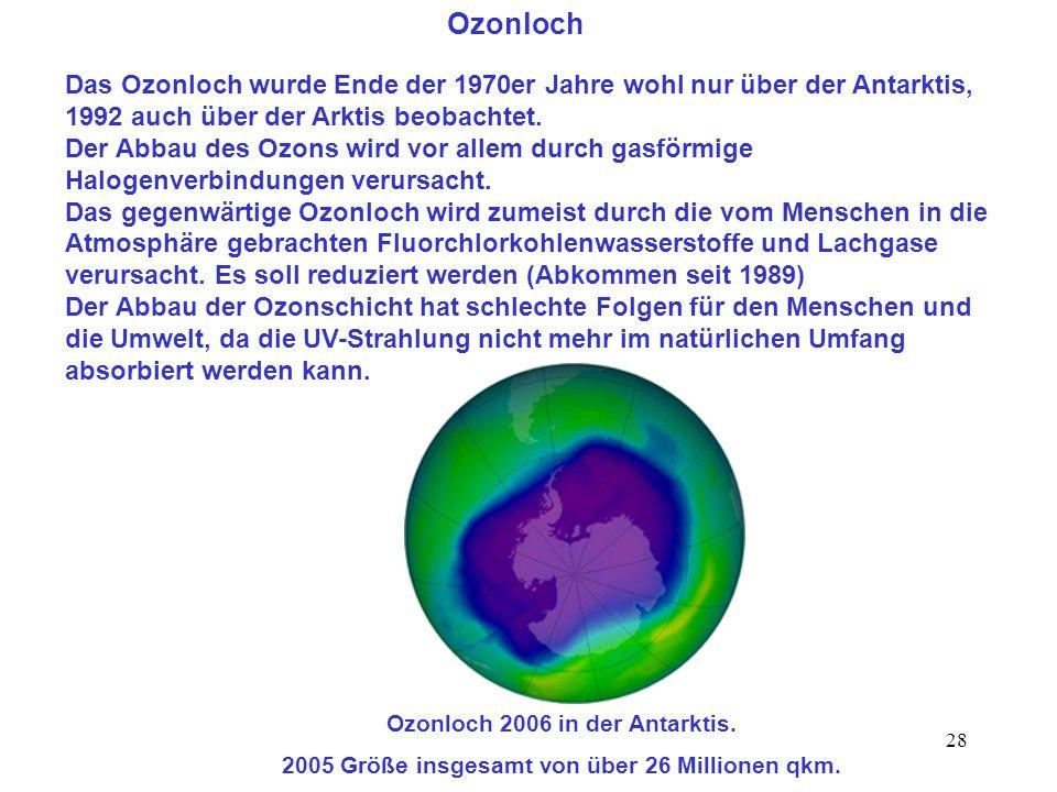 28 Ozonloch Ozonloch 2006 in der Antarktis. 2005 Größe insgesamt von über 26 Millionen qkm. Das Ozonloch wurde Ende der 1970er Jahre wohl nur über der