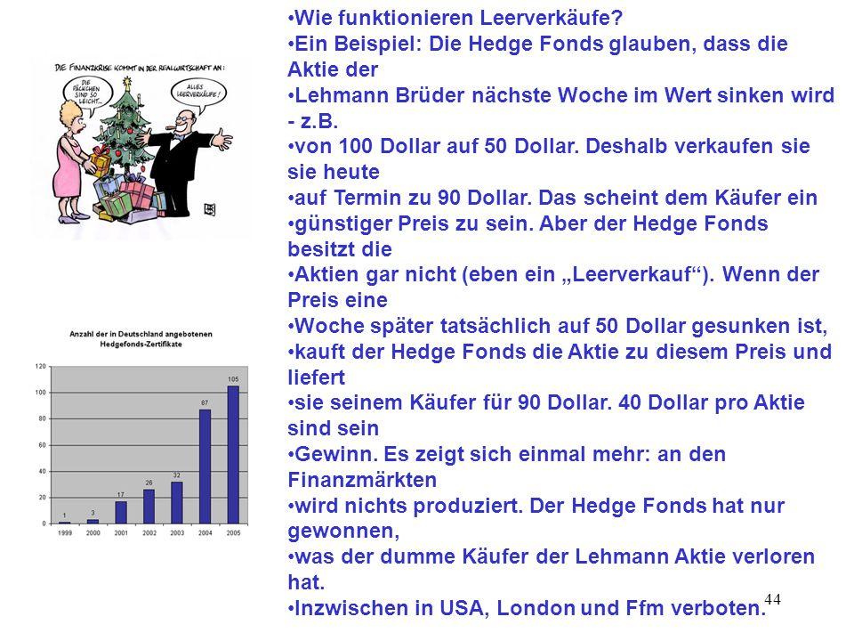 44 Wie funktionieren Leerverkäufe? Ein Beispiel: Die Hedge Fonds glauben, dass die Aktie der Lehmann Brüder nächste Woche im Wert sinken wird - z.B. v