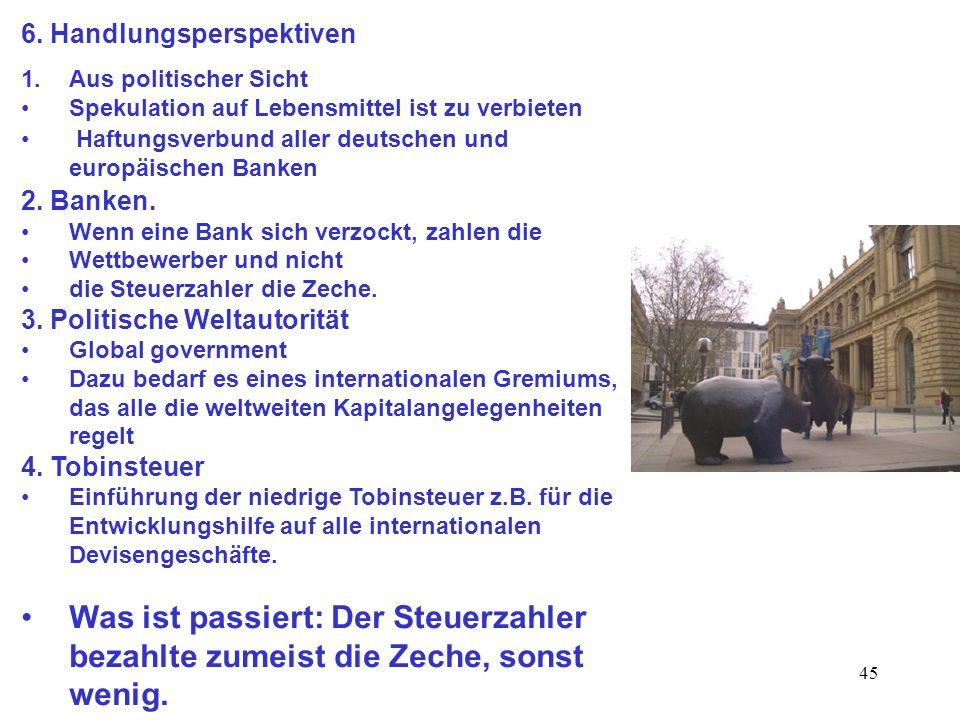 45 6. Handlungsperspektiven 1.Aus politischer Sicht Spekulation auf Lebensmittel ist zu verbieten Haftungsverbund aller deutschen und europäischen Ban