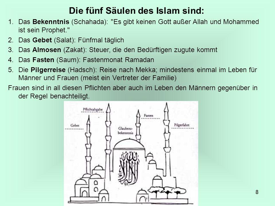 8 Die fünf Säulen des Islam sind: 1.Das Bekenntnis (Schahada):