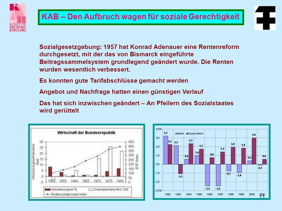11 KAB – Den Aufbruch wagen für soziale Gerechtigkeit Sozialgesetzgebung: 1957 hat Konrad Adenauer eine Rentenreform durchgesetzt, mit der das von Bismarck eingeführte Beitragssammelsystem grundlegend geändert wurde.