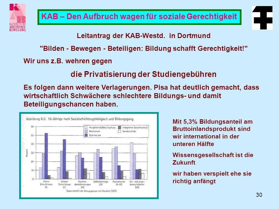 30 KAB – Den Aufbruch wagen für soziale Gerechtigkeit Leitantrag der KAB-Westd.