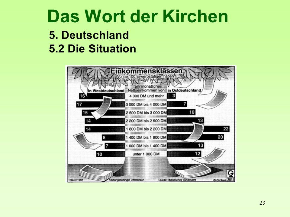 23 Das Wort der Kirchen 5. Deutschland 5.2 Die Situation