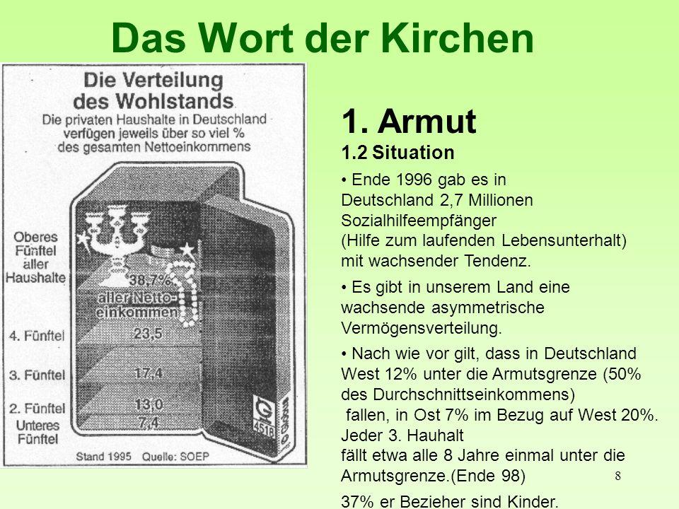 8 Das Wort der Kirchen 1. Armut 1.2 Situation Ende 1996 gab es in Deutschland 2,7 Millionen Sozialhilfeempfänger (Hilfe zum laufenden Lebensunterhalt)