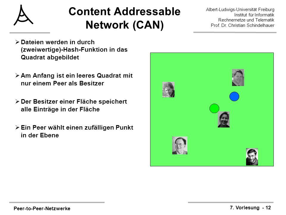 Peer-to-Peer-Netzwerke 7. Vorlesung - 12 Albert-Ludwigs-Universität Freiburg Institut für Informatik Rechnernetze und Telematik Prof. Dr. Christian Sc