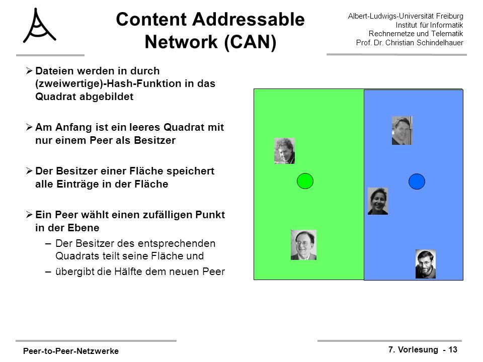 Peer-to-Peer-Netzwerke 7. Vorlesung - 13 Albert-Ludwigs-Universität Freiburg Institut für Informatik Rechnernetze und Telematik Prof. Dr. Christian Sc
