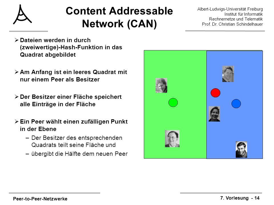 Peer-to-Peer-Netzwerke 7. Vorlesung - 14 Albert-Ludwigs-Universität Freiburg Institut für Informatik Rechnernetze und Telematik Prof. Dr. Christian Sc