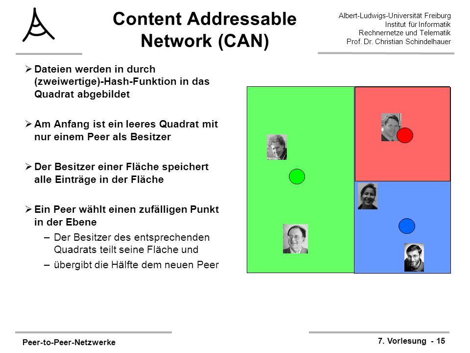 Peer-to-Peer-Netzwerke 7. Vorlesung - 15 Albert-Ludwigs-Universität Freiburg Institut für Informatik Rechnernetze und Telematik Prof. Dr. Christian Sc