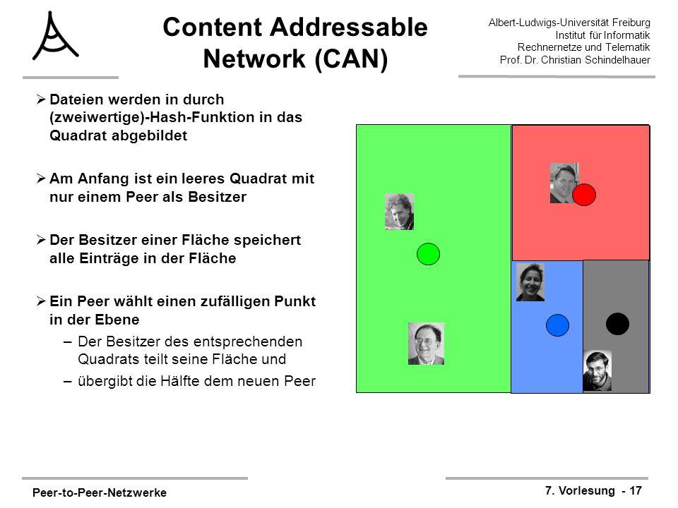 Peer-to-Peer-Netzwerke 7. Vorlesung - 17 Albert-Ludwigs-Universität Freiburg Institut für Informatik Rechnernetze und Telematik Prof. Dr. Christian Sc